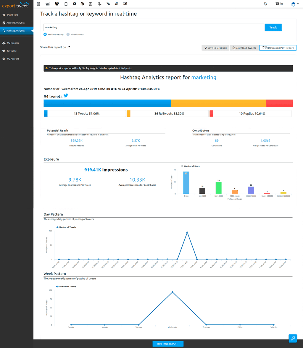 Hashtag Analytics Report - ExportTweet