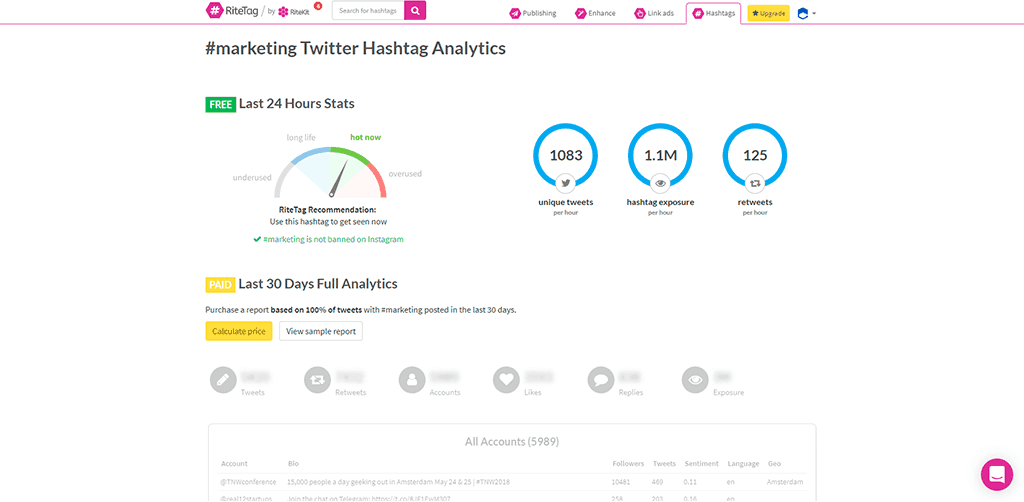instagram hashtag analytics free tool to analyze instagram hashtags Hashtag Analytics Tools The Complete 40 List 2020 Update