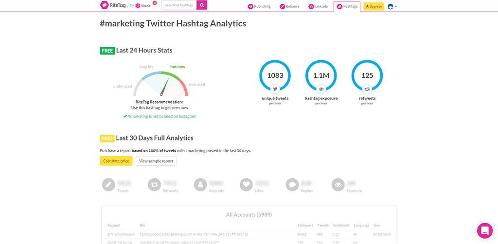 Twitter Hashtag Analytics - RiteTag