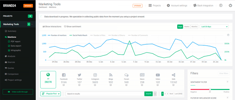 Brand24 Marketing Tools Mentions