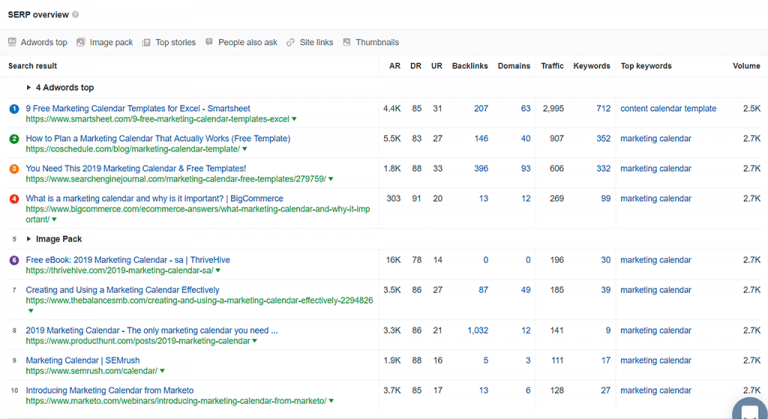 serp overview screenshot - ahrefs