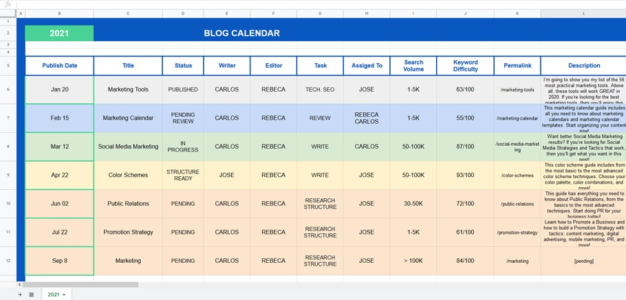 blog marketing calendar made in google sheets with tasks examples