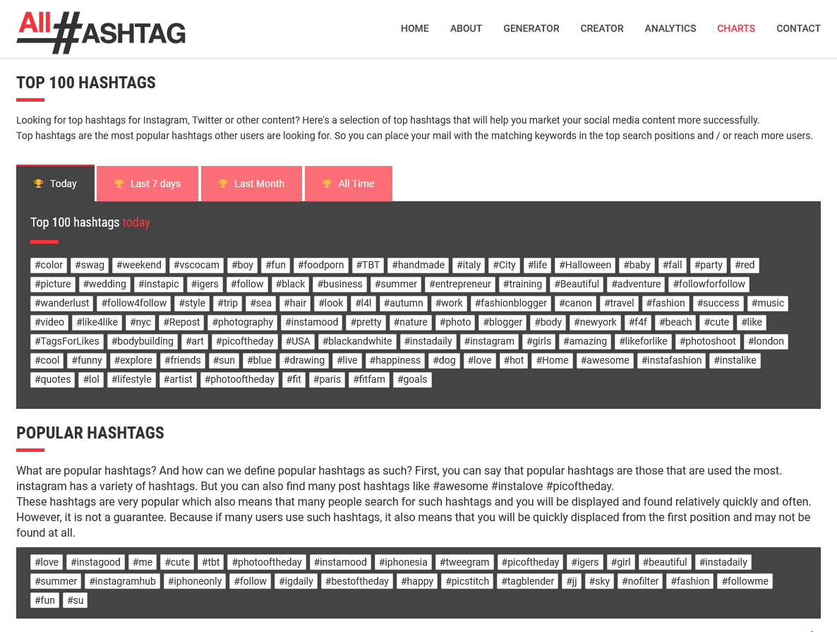 allhashtags website showing top 100 and popular hashtags