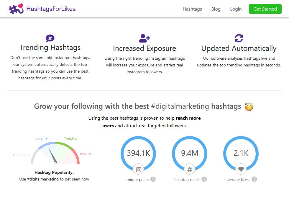 hashtagsforlikes homepage showing stats for digitalmarketing hashtag