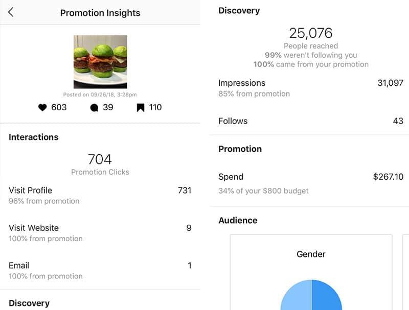 instagram insights promotion